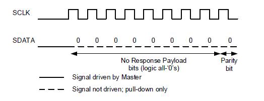 No Response Frame (Passive)
